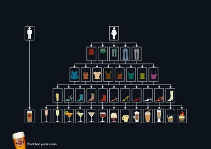 cuestion-de-sexo-cerveza-hombres-y-mujeres-s