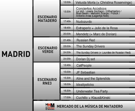 programacion dia de la musica 2009 madrid