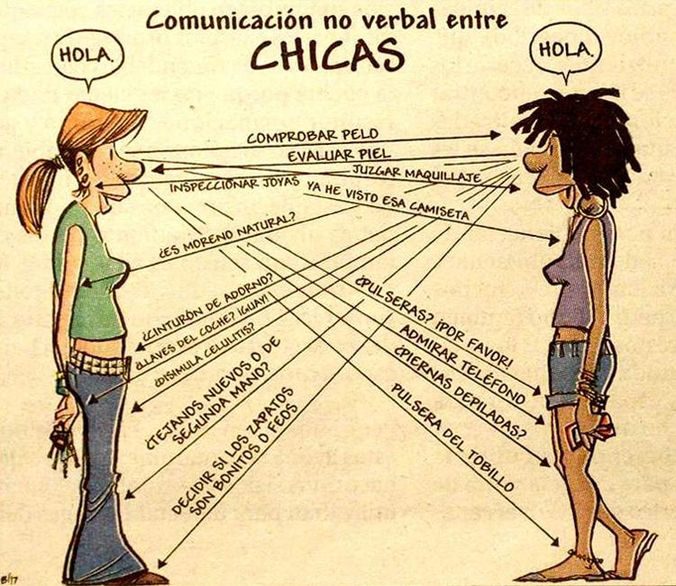 Cuestión de sexo (8): Lenguaje no verbal Hombre-Hombre y Mujer-Mujer